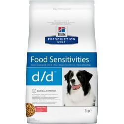 Hill′s Prescription Diet d/d Food Sensitivities Salmon