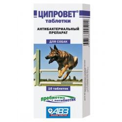 Агроветзащита Ципровет для собак
